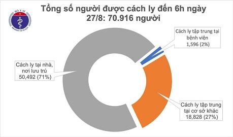 Đã 25 ngày không ghi nhận ca mắc mới COVID-19 ở cộng đồng