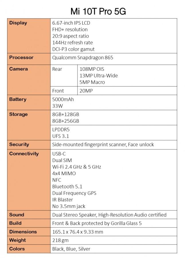 Rò rỉ toàn bộ thông số Xiaomi Mi 10T và Mi 10T Pro