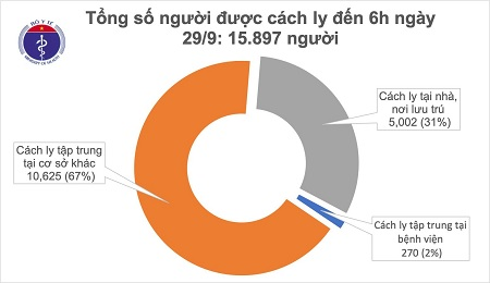 Đã 27 ngày Việt Nam không ghi nhận ca mắc mới COVID-19 ở cộng đồng