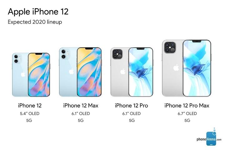 Thông tin rò rỉ mới xác nhận giá cả và ngày lên kệ của dòng iPhone 12 mới