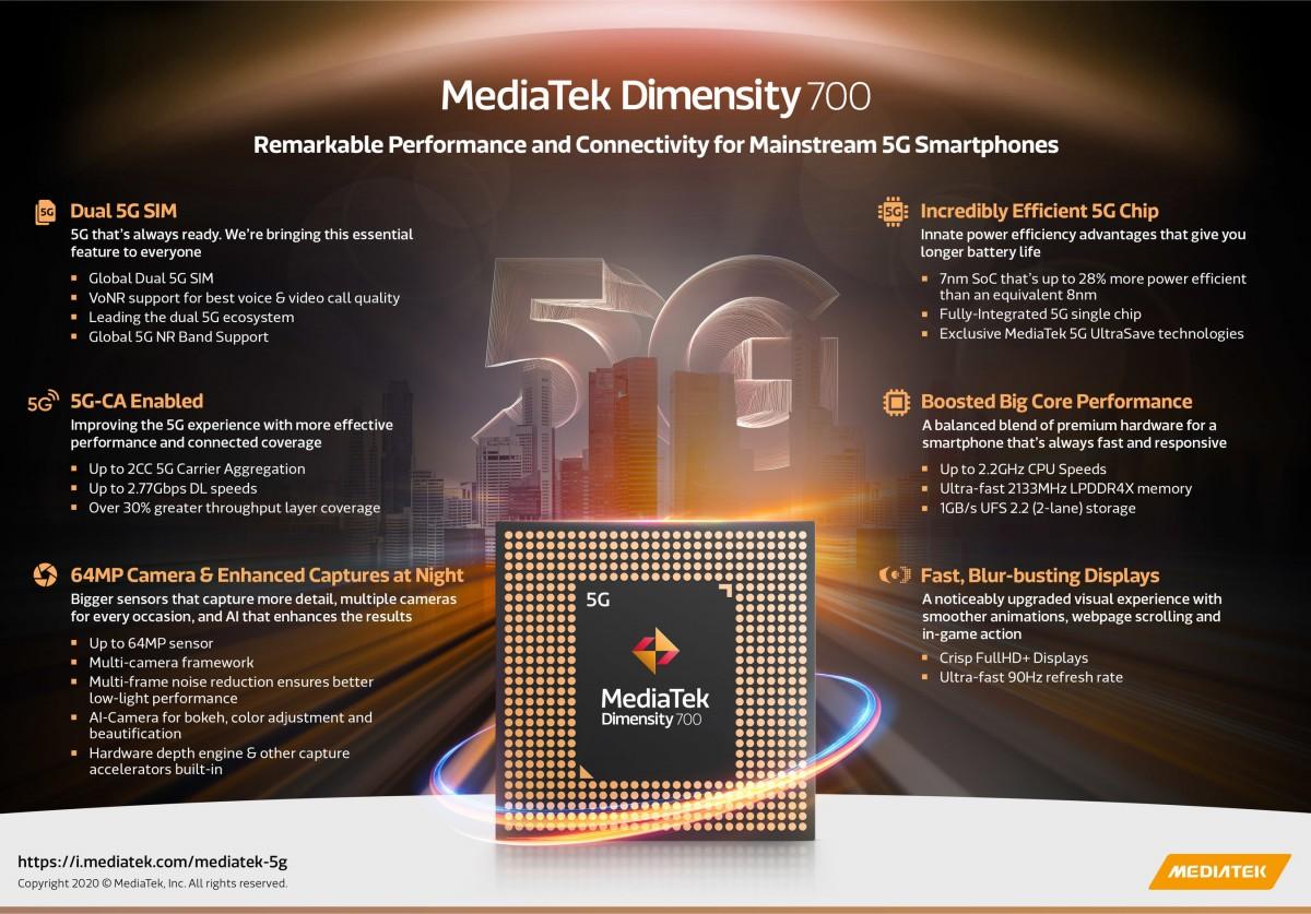 MediaTek Dimensity 700 chính thức trình làng, là