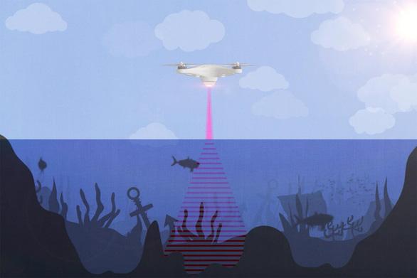 Kết hợp âm thanh và ánh sáng để vẽ bản đồ đại dương