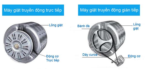 Máy giặt truyền động trực tiếp và truyền động dây curoa khác nhau như thế nào?