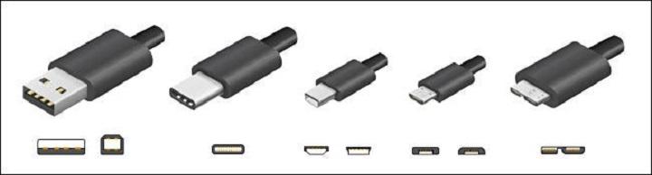 Lịch sử 25 năm của giao thức kết nối USB