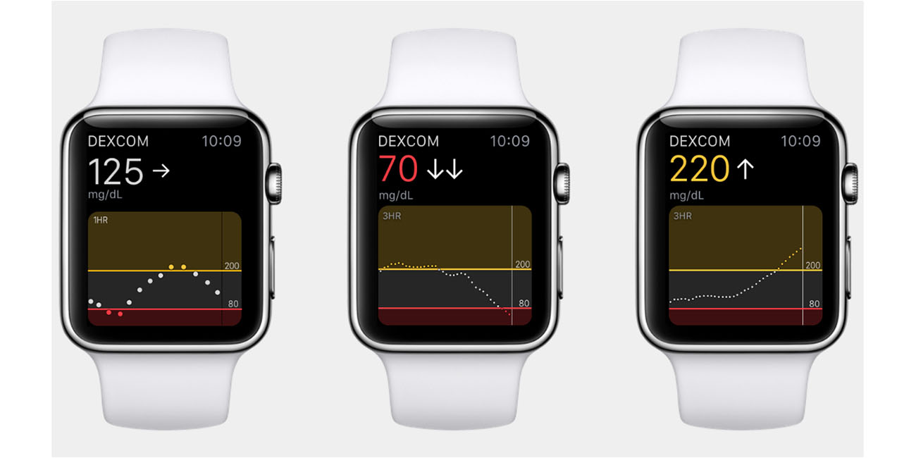 Apple Watch series 7 sẽ có tính năng đo lượng đường trong máu