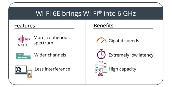iPhone 13 chắc chắn sẽ hỗ trợ Wi-Fi 6E