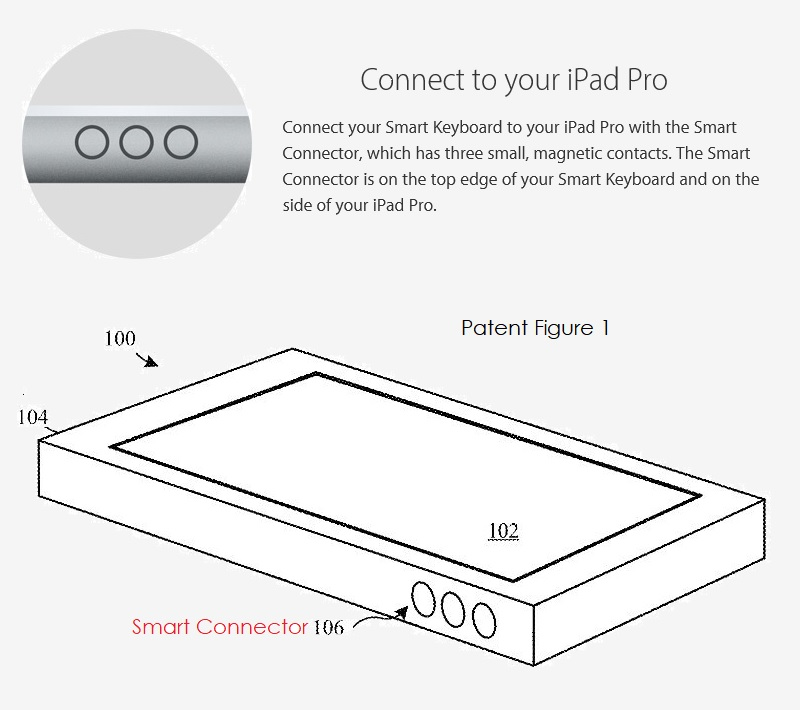 Những chiếc iPhone của Apple sẽ sớm có cổng kết nối từ Smart Magnetic Connector