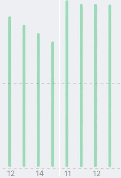 Apple tung bản cập nhật firmware cho AirPods Max, khắc phục tình trạng hao pin