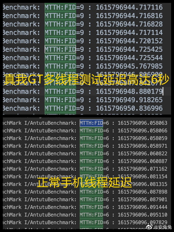 AnTuTu chặn Realme GT sau khi phát hiện bằng chứng gian lận benchmark