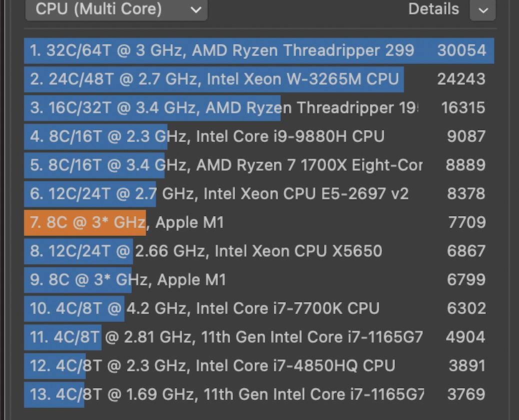 CPU Intel quá nóng, người dùng MacBook Pro phải tự chế hệ thống tản nhiệt nước
