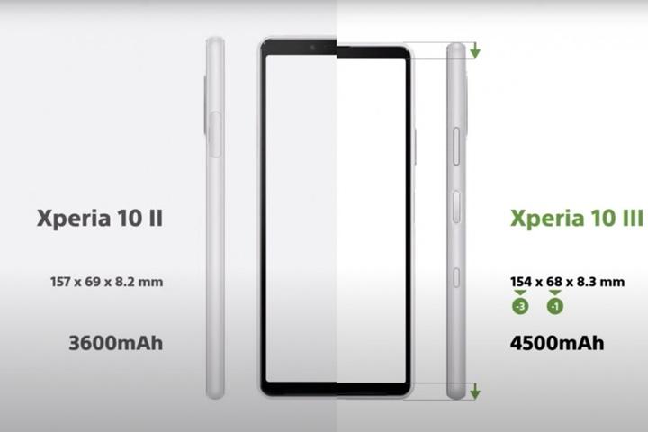 Sony Xperia 10 III trang bị Snapdragon 690, 3 camera sau
