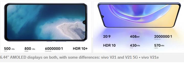Vivo V21 series ra mắt với camera selfie 44MP, hỗ trợ OIS, đèn flash LED