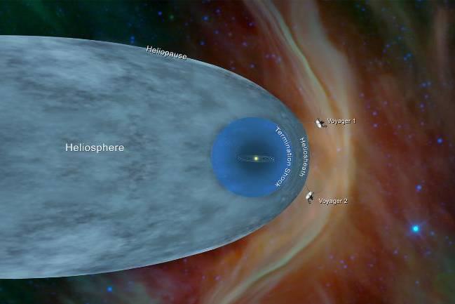 """Tàu vũ trụ """"già đời nhất"""" của con người phát hiện tiếng ồn dai dẳng ngoài hệ mặt trời"""