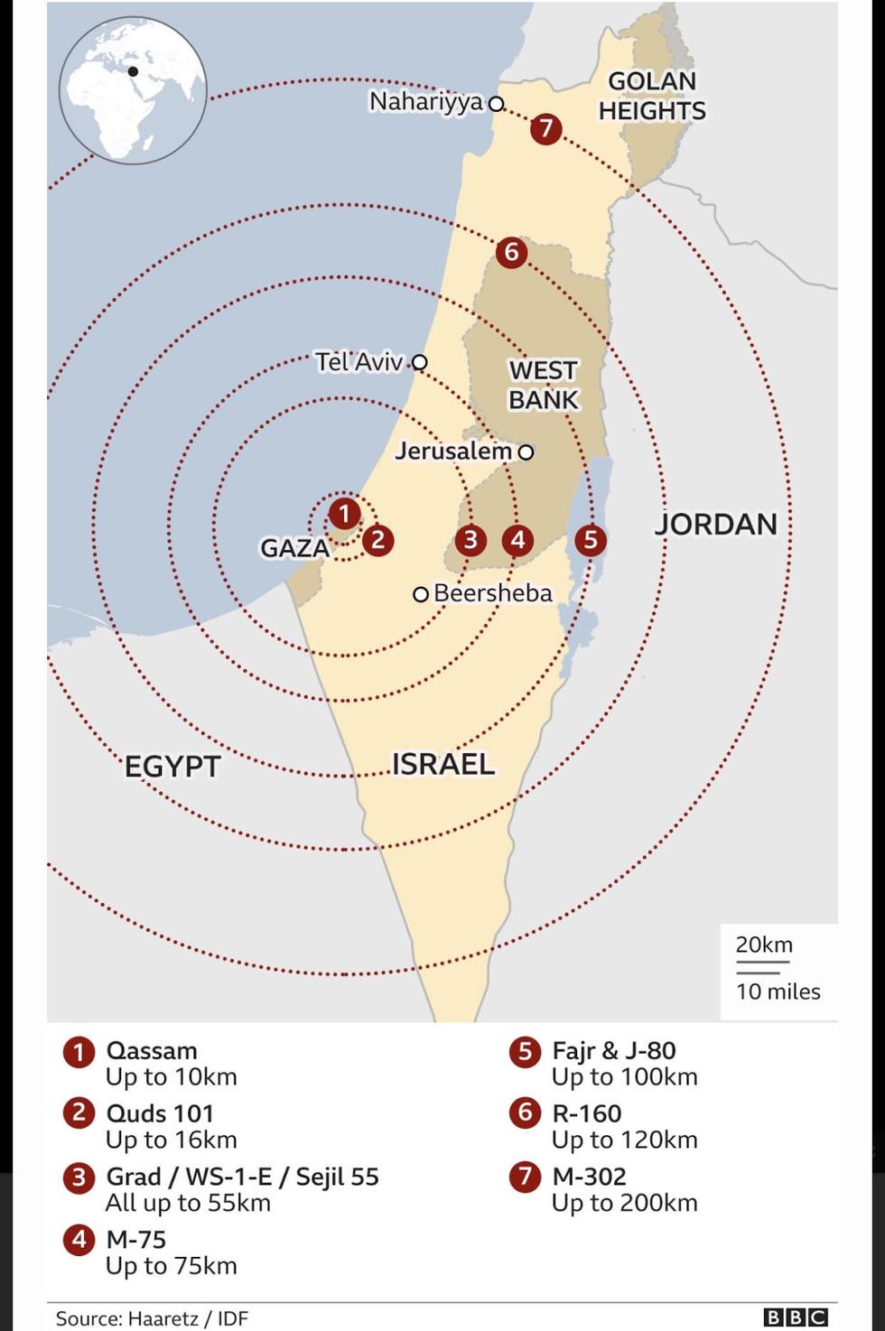 Tầm hoạt động của một số loại rocket mà Hamas sở hữu, cho thấy có loại rocket có khả năng hoạt động gần như bao trùm Israel. Đồ họa: BBC