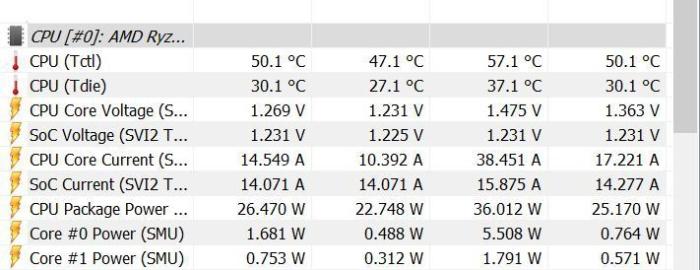 Cách kiểm tra nhiệt độ CPU của máy tính