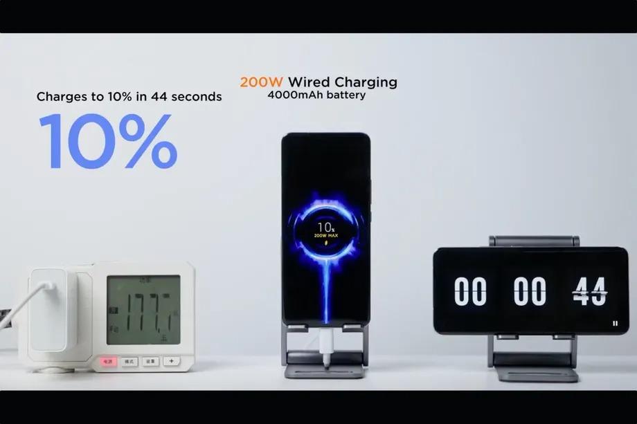 Xiaomi xác nhận, họ đã có thể sạc đầy một chiếc điện thoại trong 8 phút với công suất 200W
