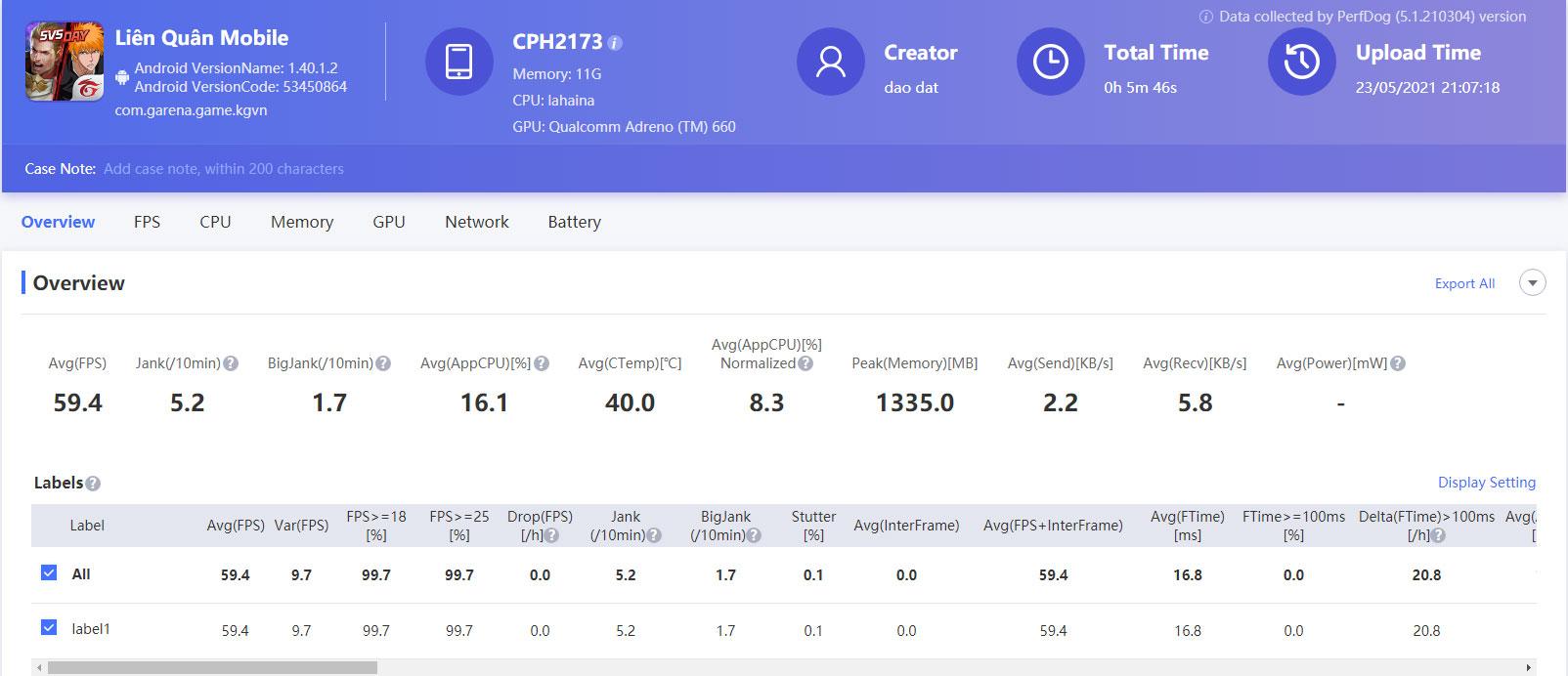 Đánh giá Oppo Find X3 Pro: flagship gần như toàn diện - VnReview 2020 38