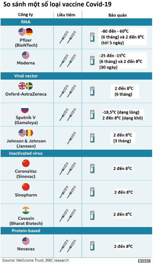 Vắc-xin Covid-19 Sinopharm Trung Quốc: Những gì bạn cần biết