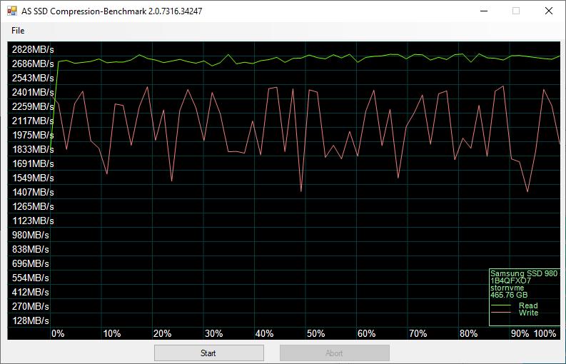 Đánh giá SSD Samsung 980: Cho những ai không chạy đua công nghệ - VnReview 2020 9