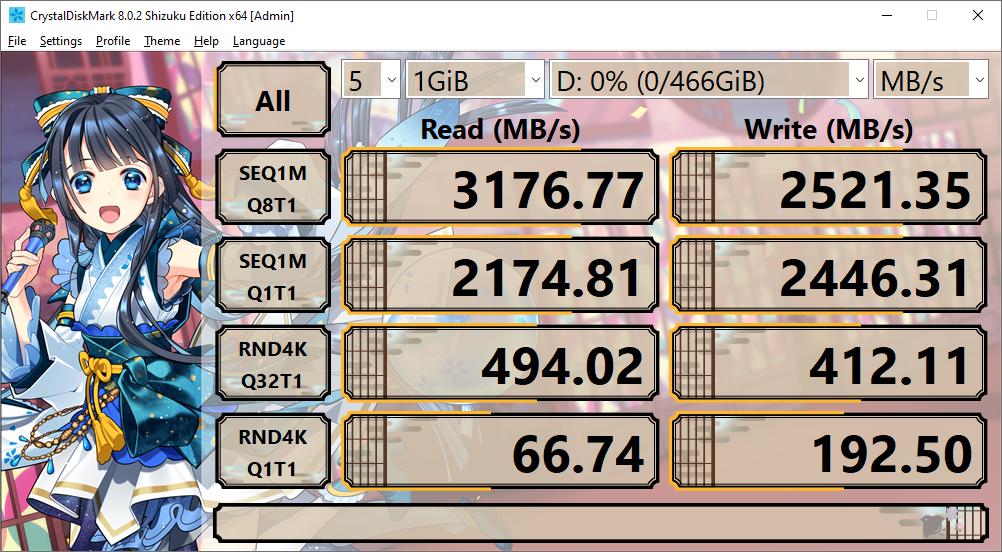 Đánh giá SSD Samsung 980: Cho những ai không chạy đua công nghệ - VnReview 2020 7
