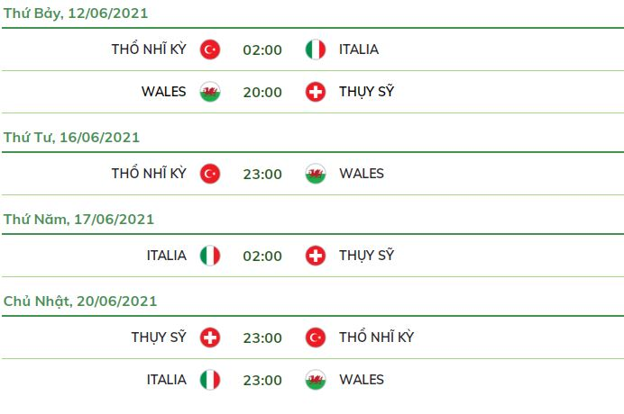 Khai mạc Euro 2021 ở đâu? Mấy giờ?