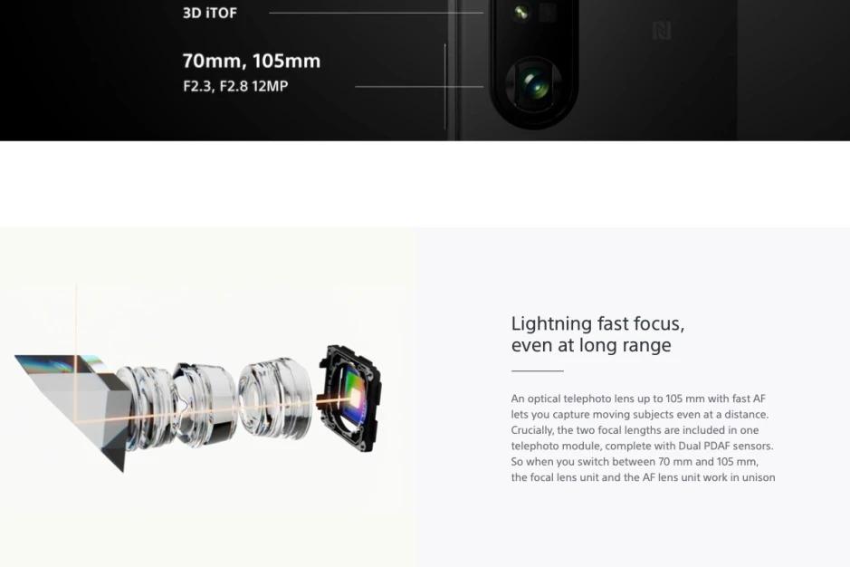 Cuộc cách mạng camera smartphone tiếp theo: Thay thế máy ảnh compact bỏ túi