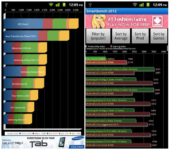 Đánh giá smartphone giá rẻ Huawei Honor