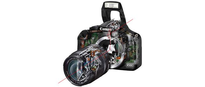 Máy ảnh DSLR là gì?