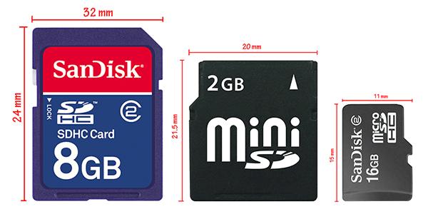 SD Card là gì?