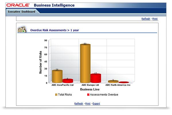 Oracle công bố 2 giải pháp quản lý tài chính mới
