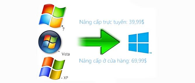 Có nên nâng cấp lên Windows 8 không? Những ai nên nâng cấp lên Windows 8?