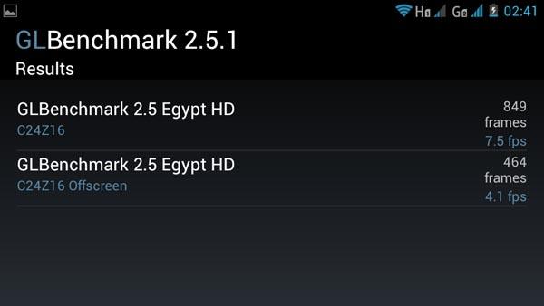 Đánh giá điện thoại FPT HD