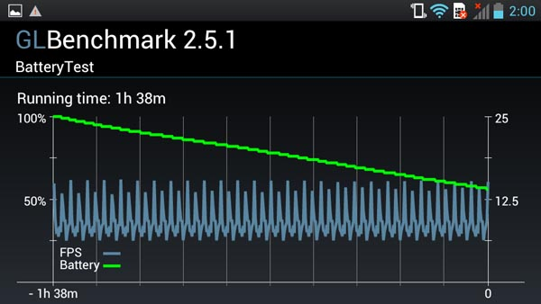 Đánh giá nhanh điện thoại LG Optimus L9