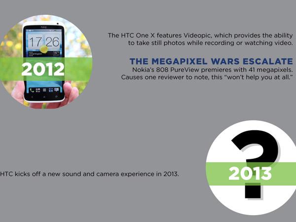 HTC tuyên chiến với Pureview