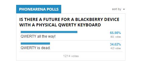 BlackBerry bàn phím vật lý vẫn có tương lai