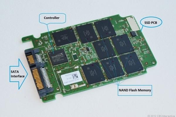 Cơ bản về lưu trữ số, phần 4: ổ lưu trữ SSD