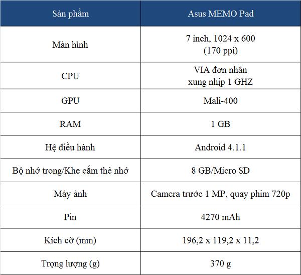 Review tablet Asus Memo Pad