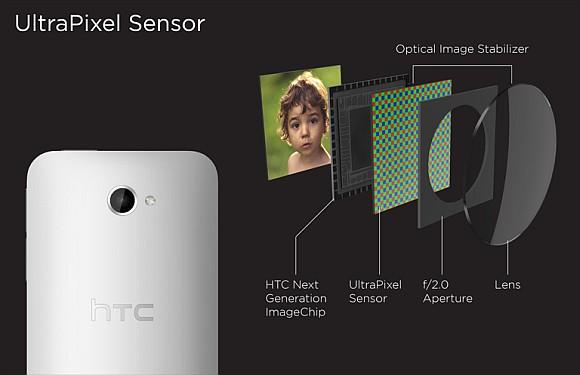 """Ultrapixel """"có thể"""" đến với các mẫu HTC cấp thấp"""