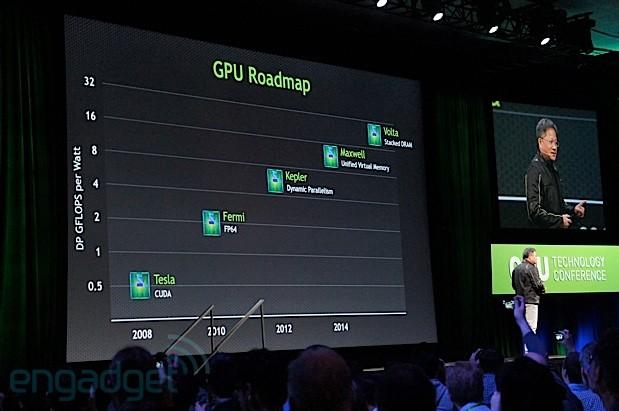 Nvidia: Tegra 6 (2015) sẽ nhanh gấp 100 lần Tegra 2