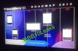 BlackBerry bị lộ kế hoạch sản phẩm 2013: Z10, Q10, phaplet, tablet 10 inch, điện thoại QWERTY