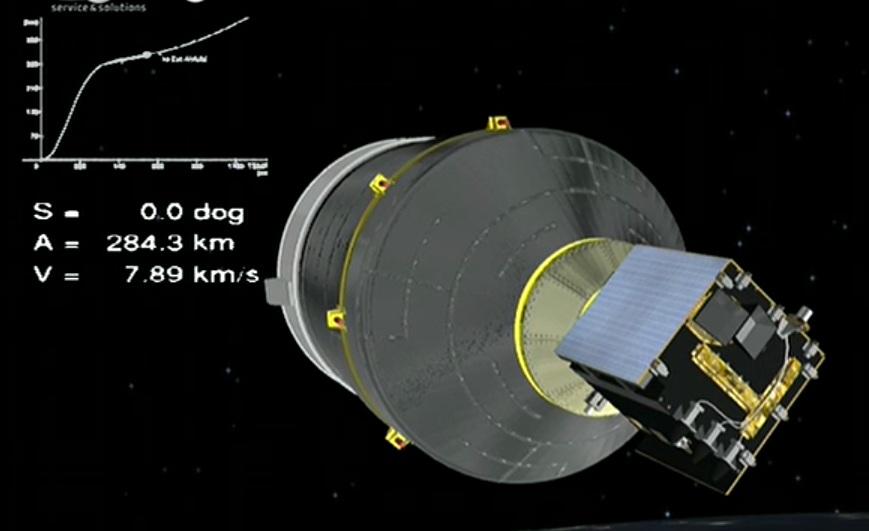 Vệ tinh VNREDSat-1 đã vào quỹ đạo an toàn
