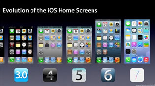 Quá trình tiến hóa trên màn hình chính của iPhone