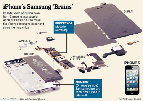 Apple loại Samsung khỏi danh sách nhà cung cấp linh kiện
