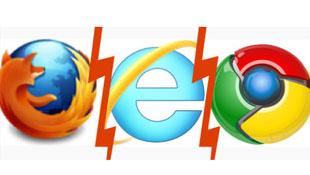 Chrome lần đầu tiên vượt Firefox về thị phần