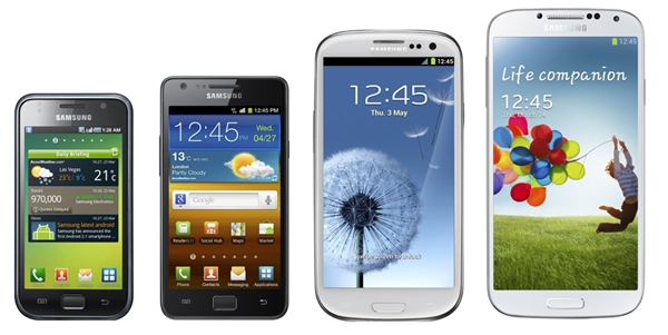 Samsung Galaxy S family