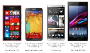 "Lumia 1520 ""lớn"" cỡ nào?"
