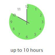 Thời lượng pin iPad Air: 10 giờ liên tục