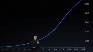 """Apple cố tình che giấu việc iPad bị """"ế"""""""