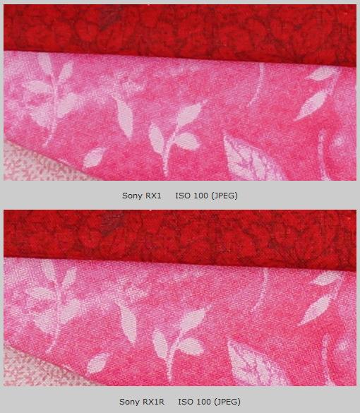 đánh giá Sony RX1R