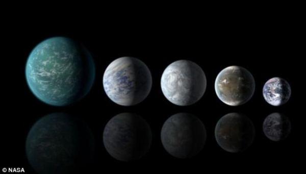 NASA: Gần 40 tỉ hành tinh có thể duy trì sự sống